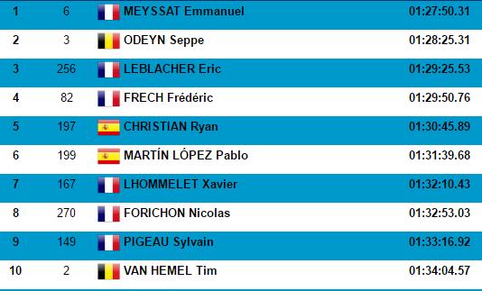 Triathlon EDF Alpe d Huez