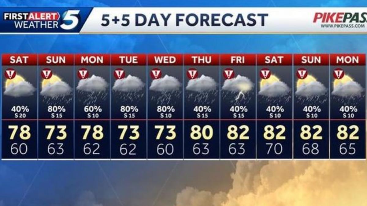 Ionman Tulsa en tornado's: slecht weer slaat hopelijk op tijd om, drie Nederlanders van start